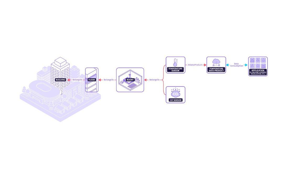 Quick Start Guide - Identity Network.jpg