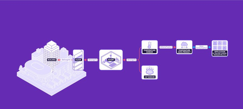 Quick Start Guide - Identity Network Dark (1).jpg
